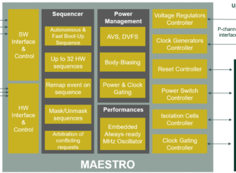 DOLPHIN DESIGN unveil a new and improved version of its Power Controller IP – MAESTRO – to speed-up energy-efficient SoC design